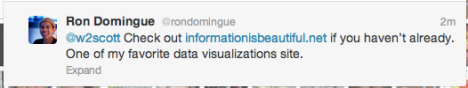 Ron Domingue Recommended Visualization Site